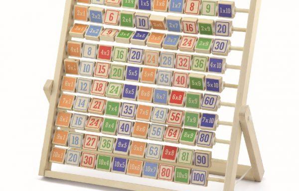 Learning Multiplication Frame